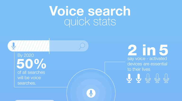 Voice Search Blog